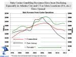 casino tax revenues