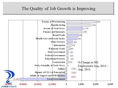 job quality