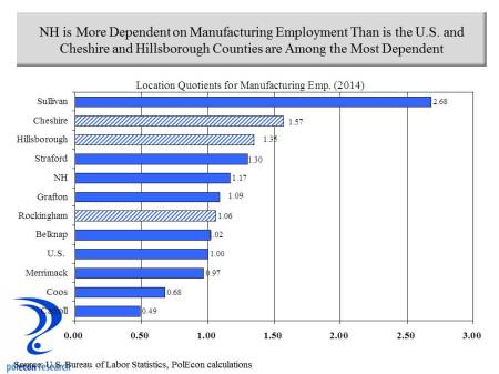 manufacturing LQ