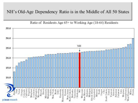 dependency-ratio