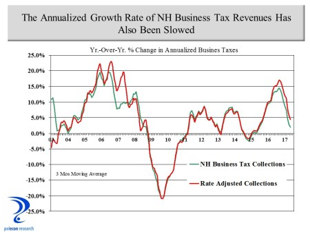 Annualiz NH Business Taxes